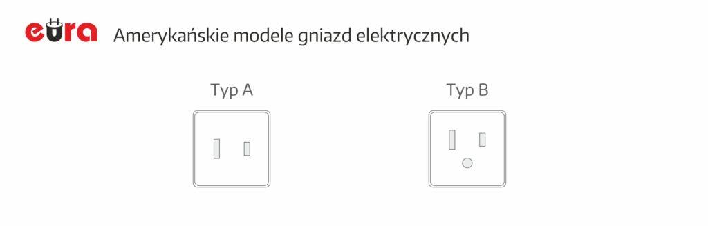 Amerykanskie modele gniazd elektrycznych